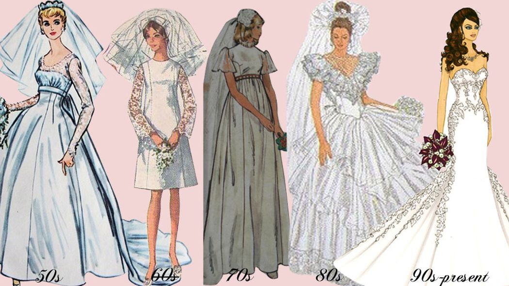 History Of Wedding Dresses On A Timeline 60