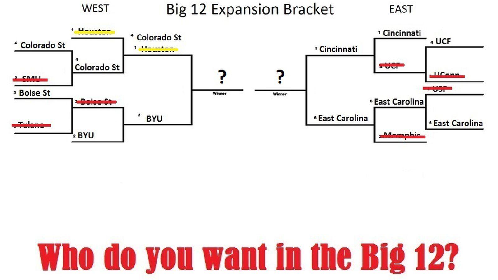Expansionbig12.0.0