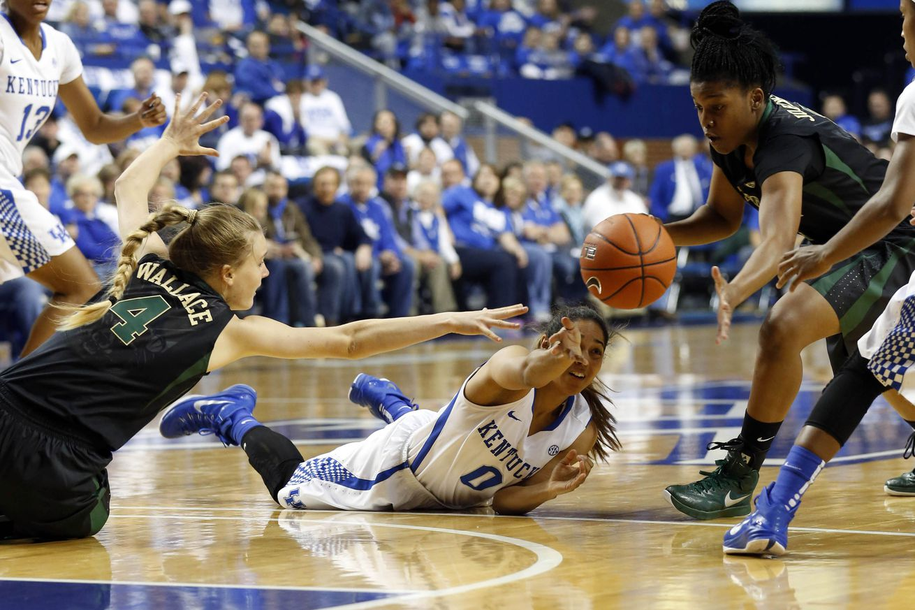 #9 UK Hoops vs. Central Michigan: Preview and Game Thread ...