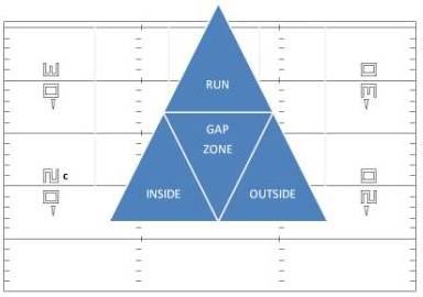 run_triangle.0.jpg