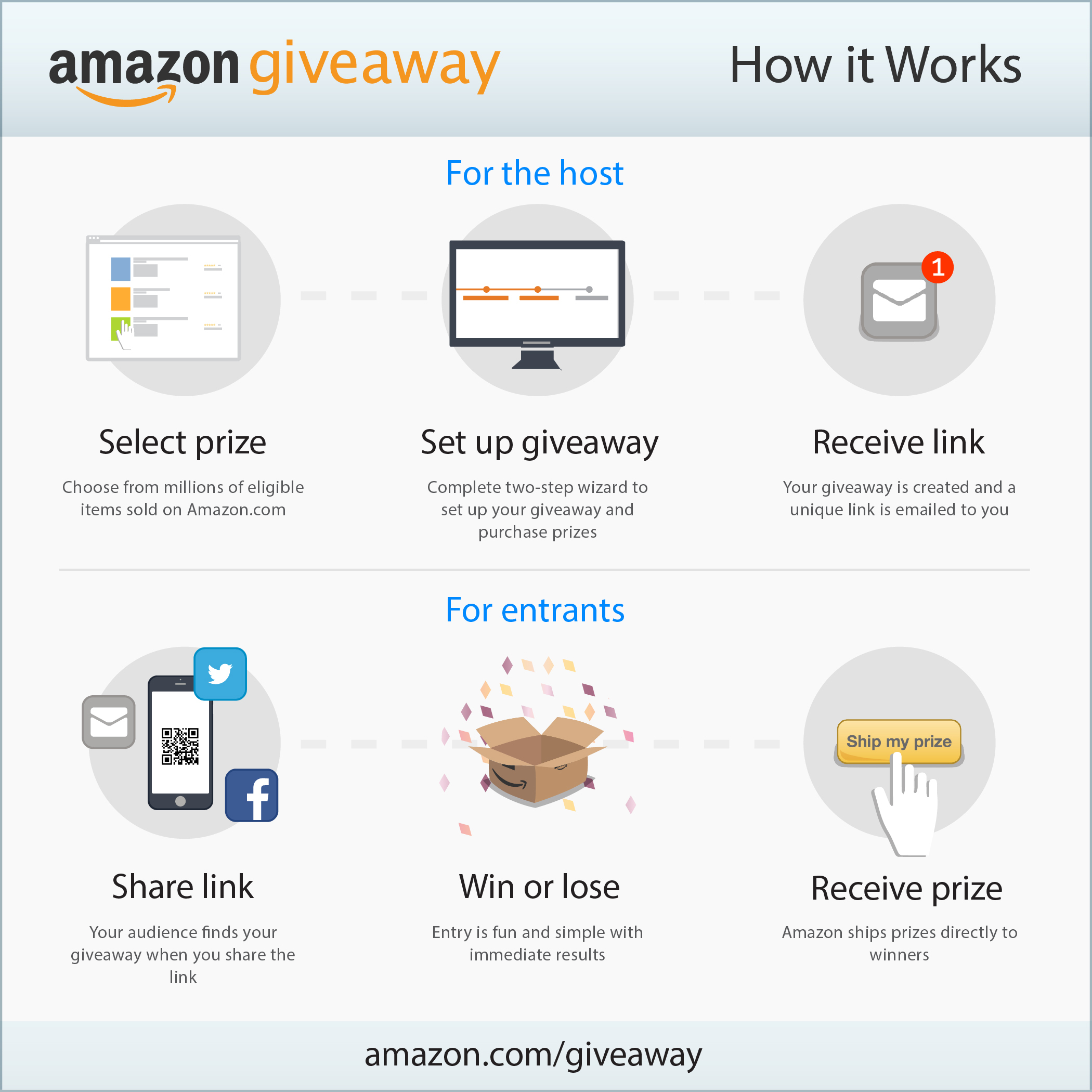 what products on amazon are for giveaway
