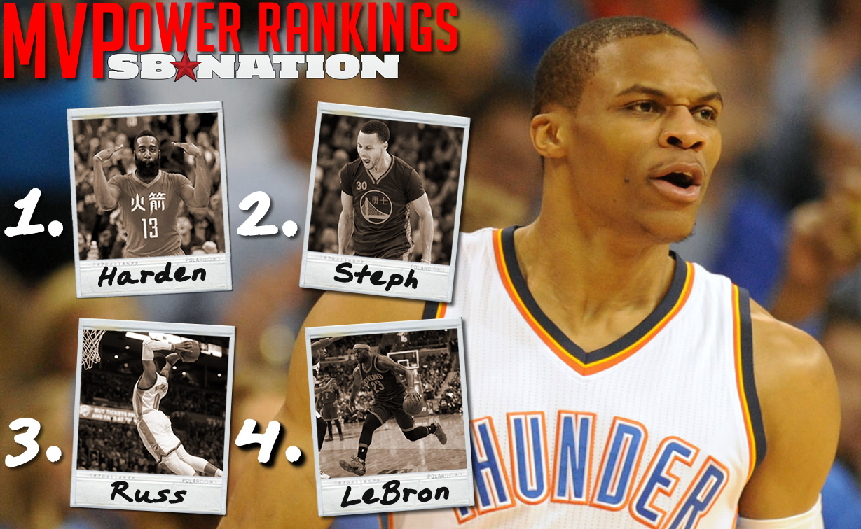 james harden stays atop mvp race but here comes russell