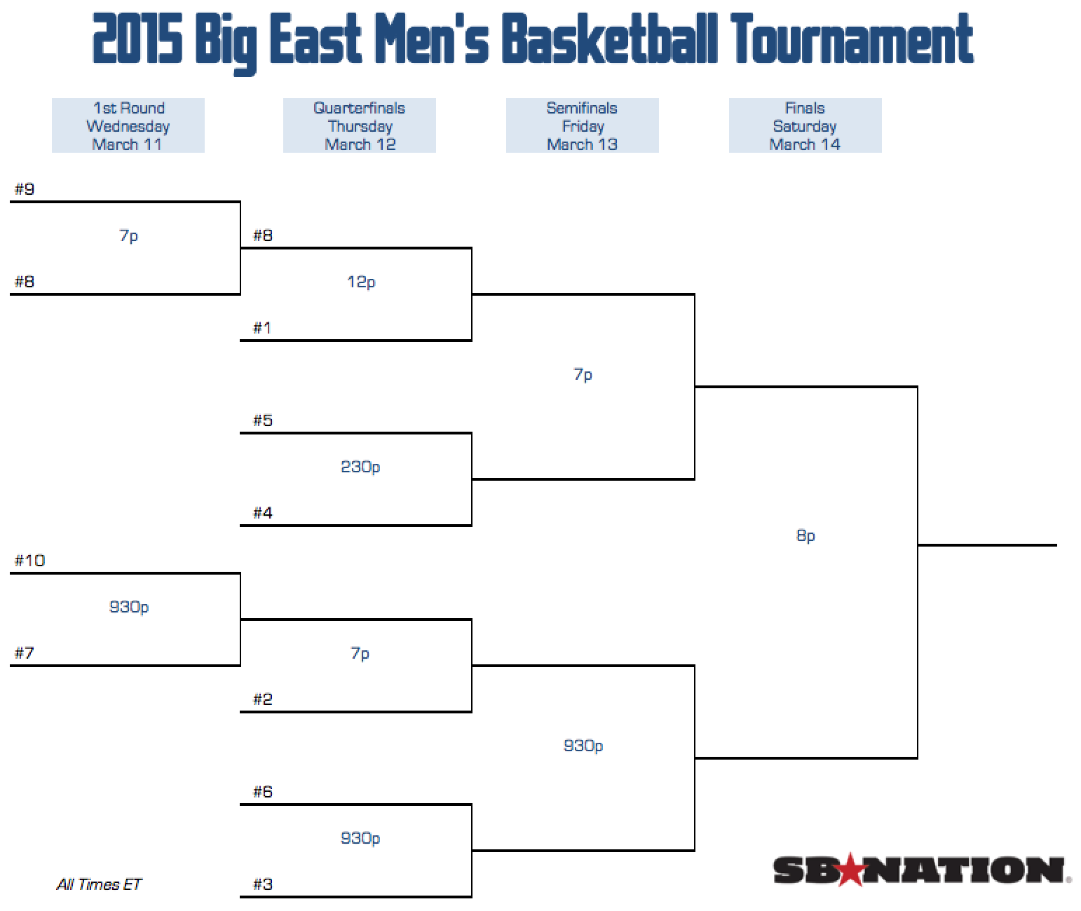 2015 Big East Tournament Bracket Schedule And Times VU