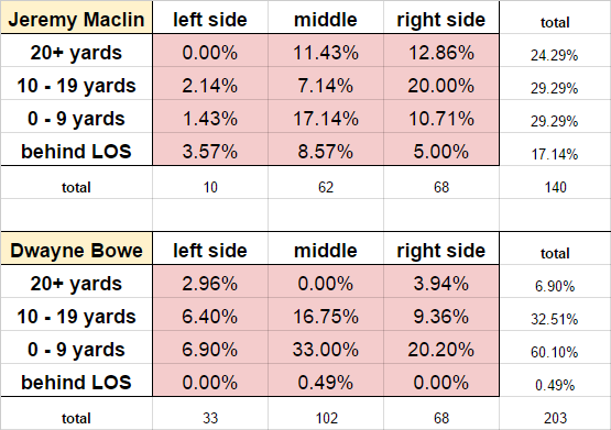 maclin-vs-bowe_chiefs.0.png