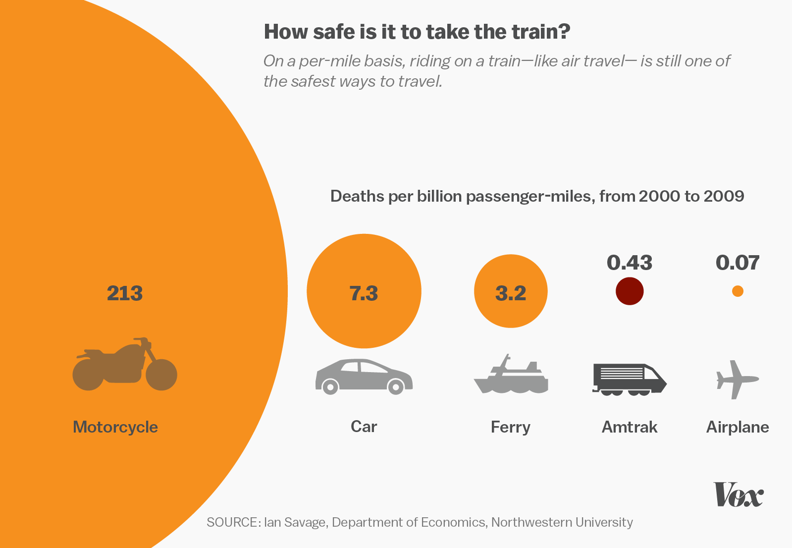 Odds Of Being In A Car Crash