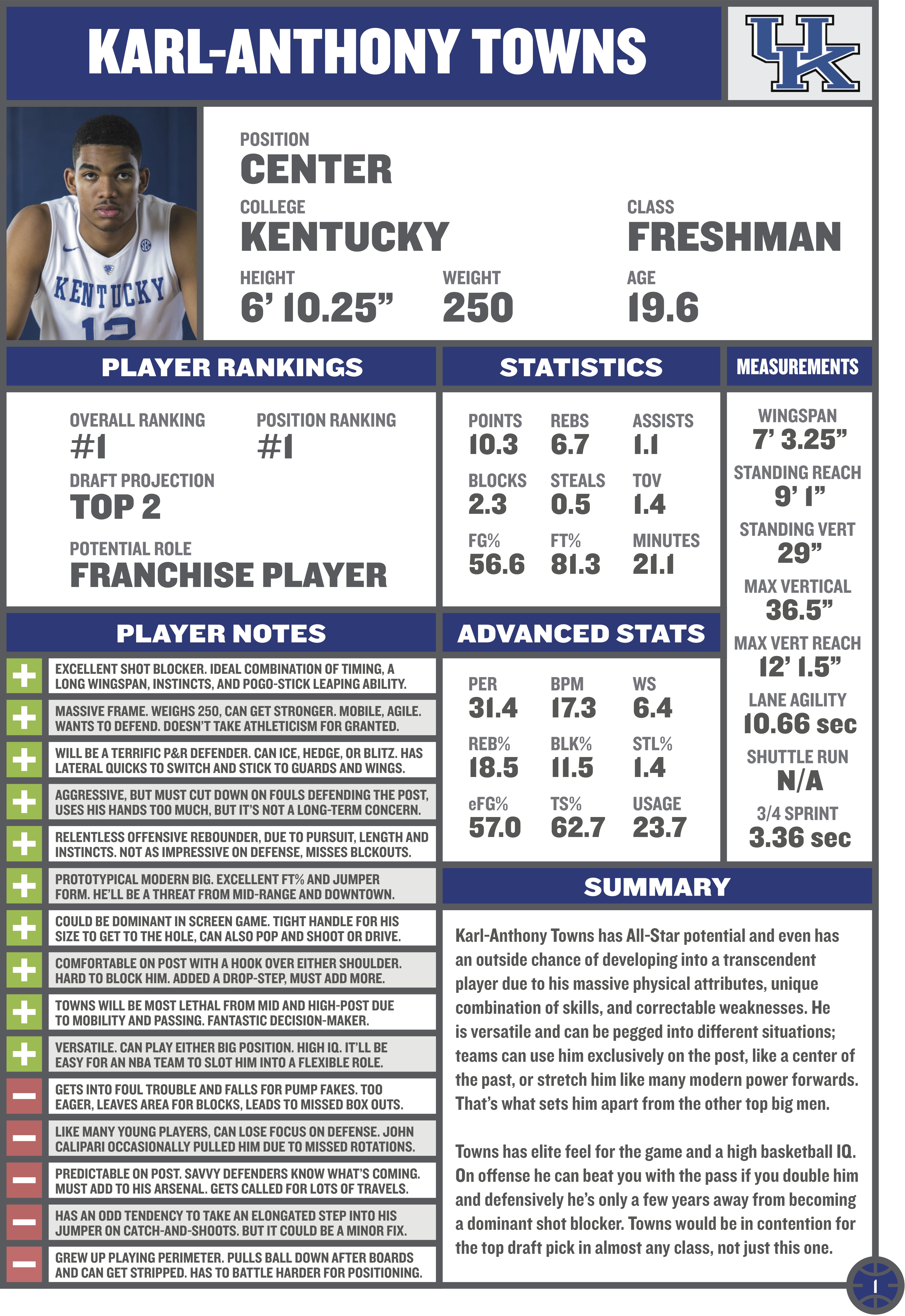 For More Scouting Reports Like This Purchase My NBA Draft Guide Which Will Be Out In June