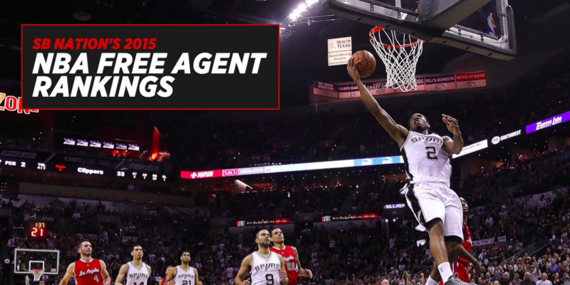 NBA Free Agents 2015: Ranking the available players this ...