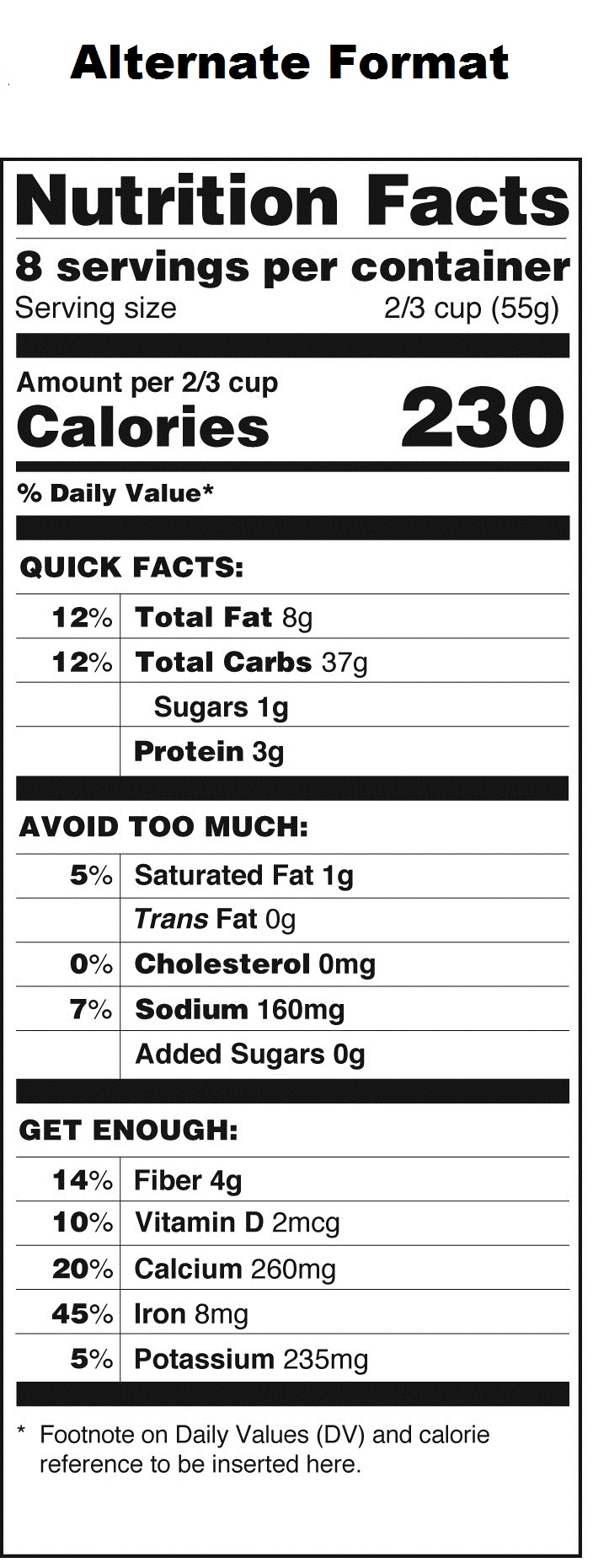 How the Redesigned Nutrition Facts Label Can Change the Way ...