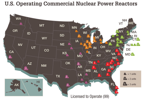 the characteristics of nuclear power in the united states