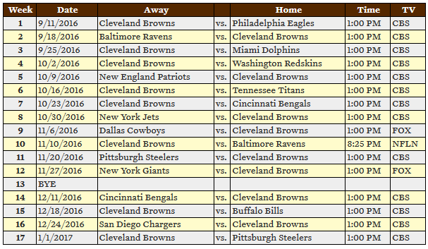 cleveland browns 2016 nfl schedule dates game times strength of