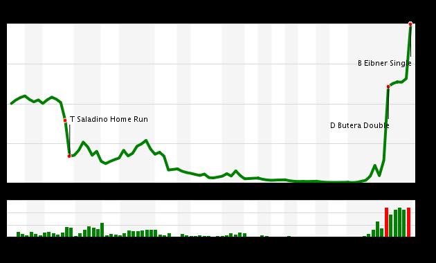 5-28-2016_graph.0.png