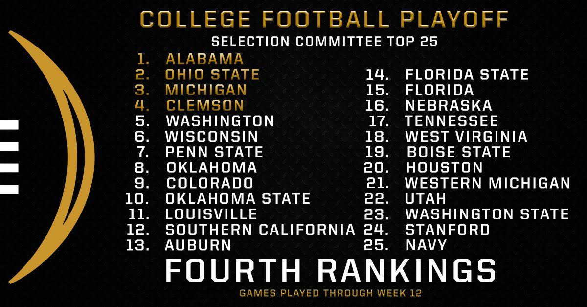college playoff ranking cfb scores