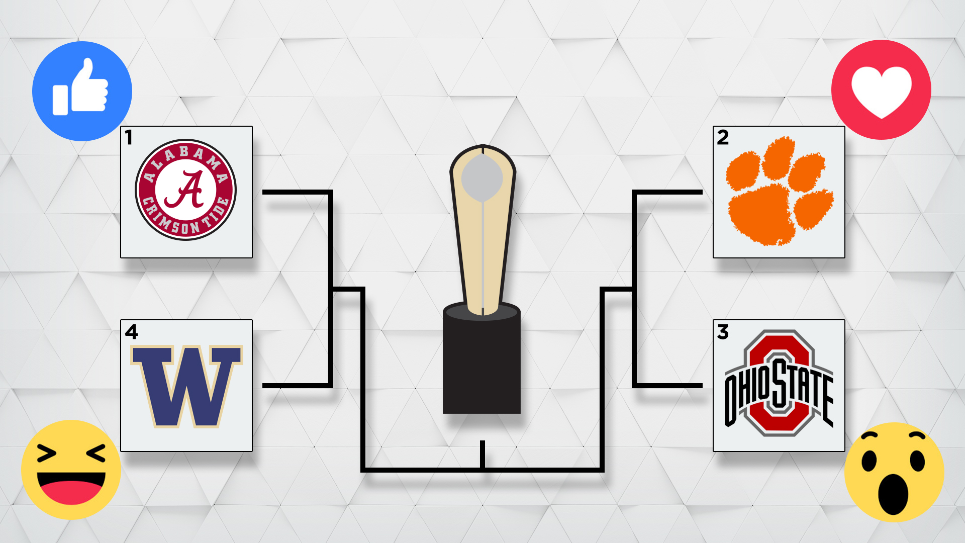 Full 2016 College Football Playoff Bracket And Schedule Revealed