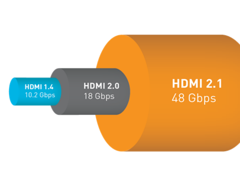 HDMI Turns 2.1 at CES