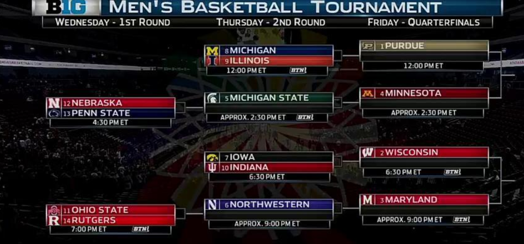 big ten tournament 2017 bracket seeds schedule game