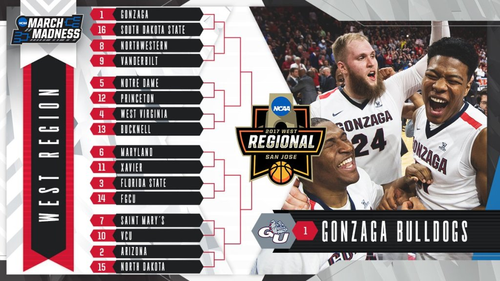 Free NCAA Tournament Picks and Start Times: Gonzaga vs. South Dakota State