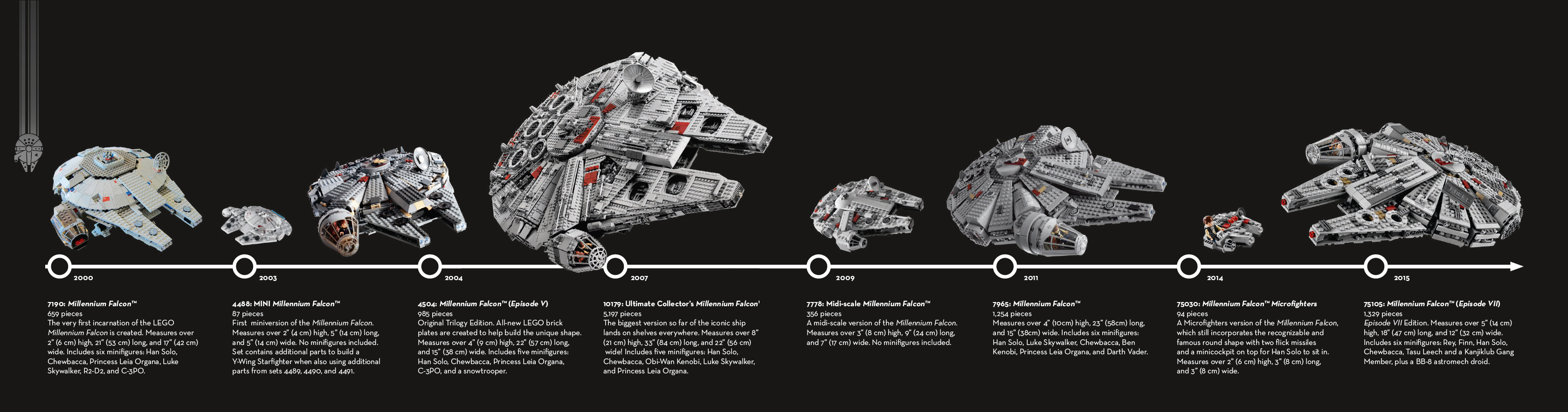 new millennium falcon is lego s biggest set ever polygon. Black Bedroom Furniture Sets. Home Design Ideas