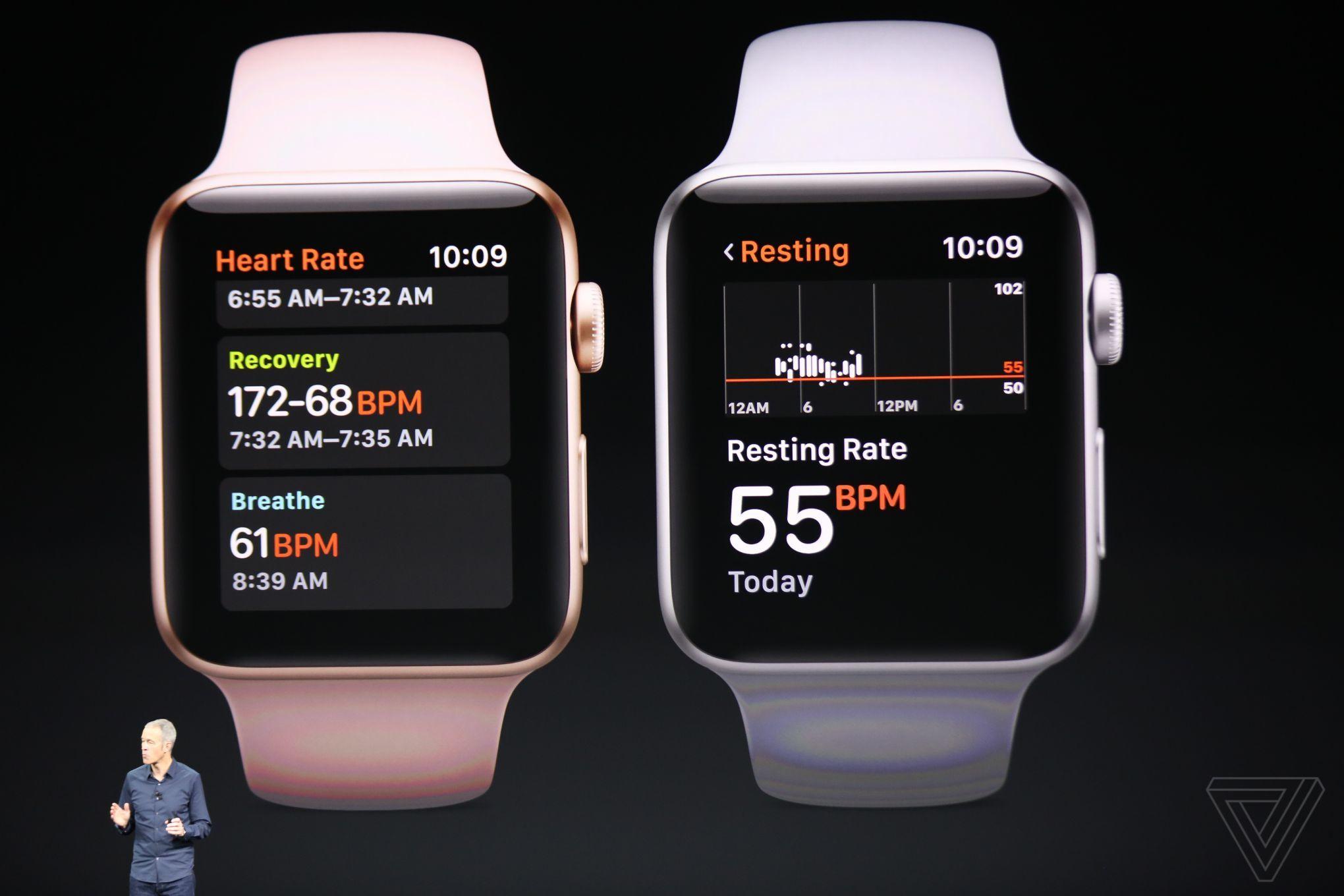 New apple watch phone