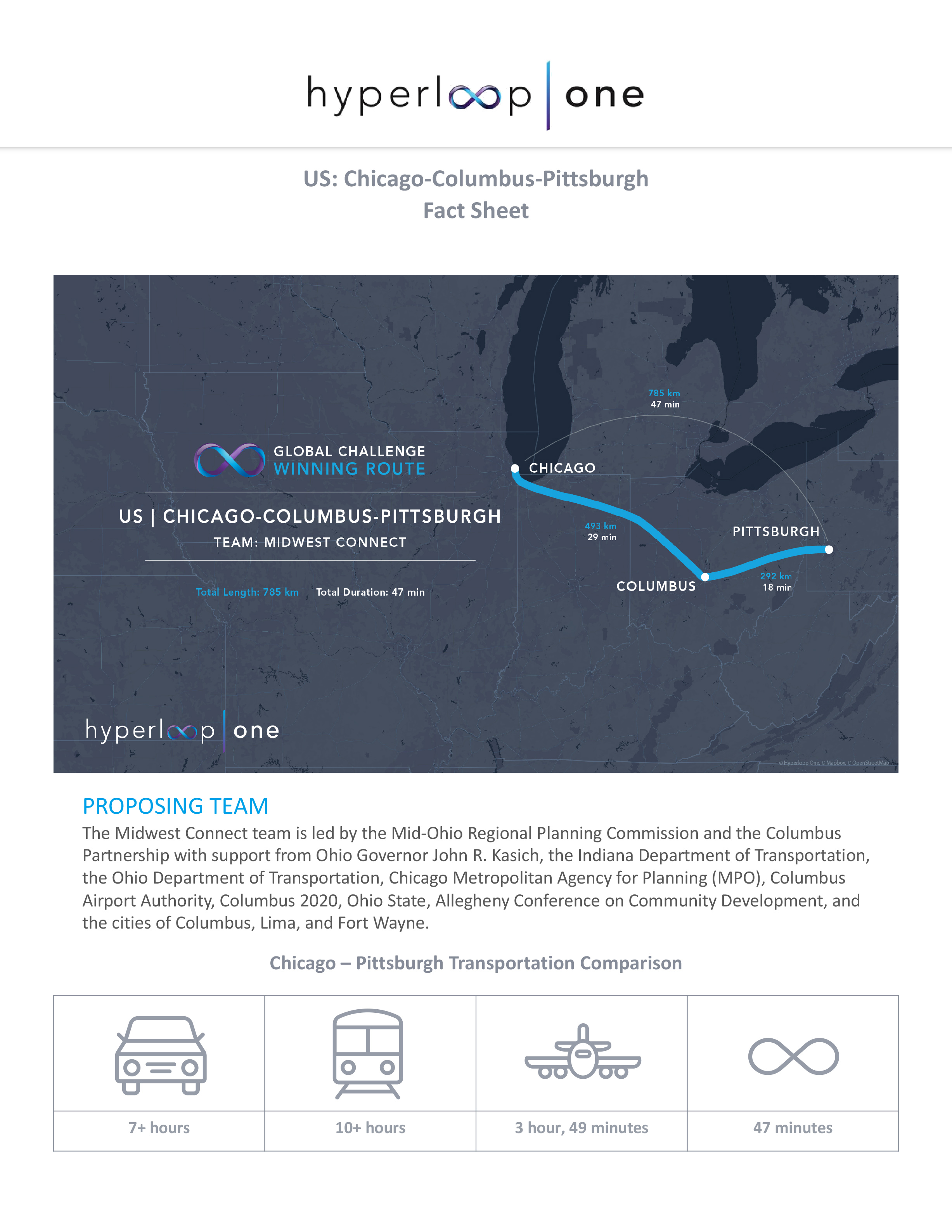 Route That Includes Pittsburgh Named As Finalist In Global Hyperloop Competition