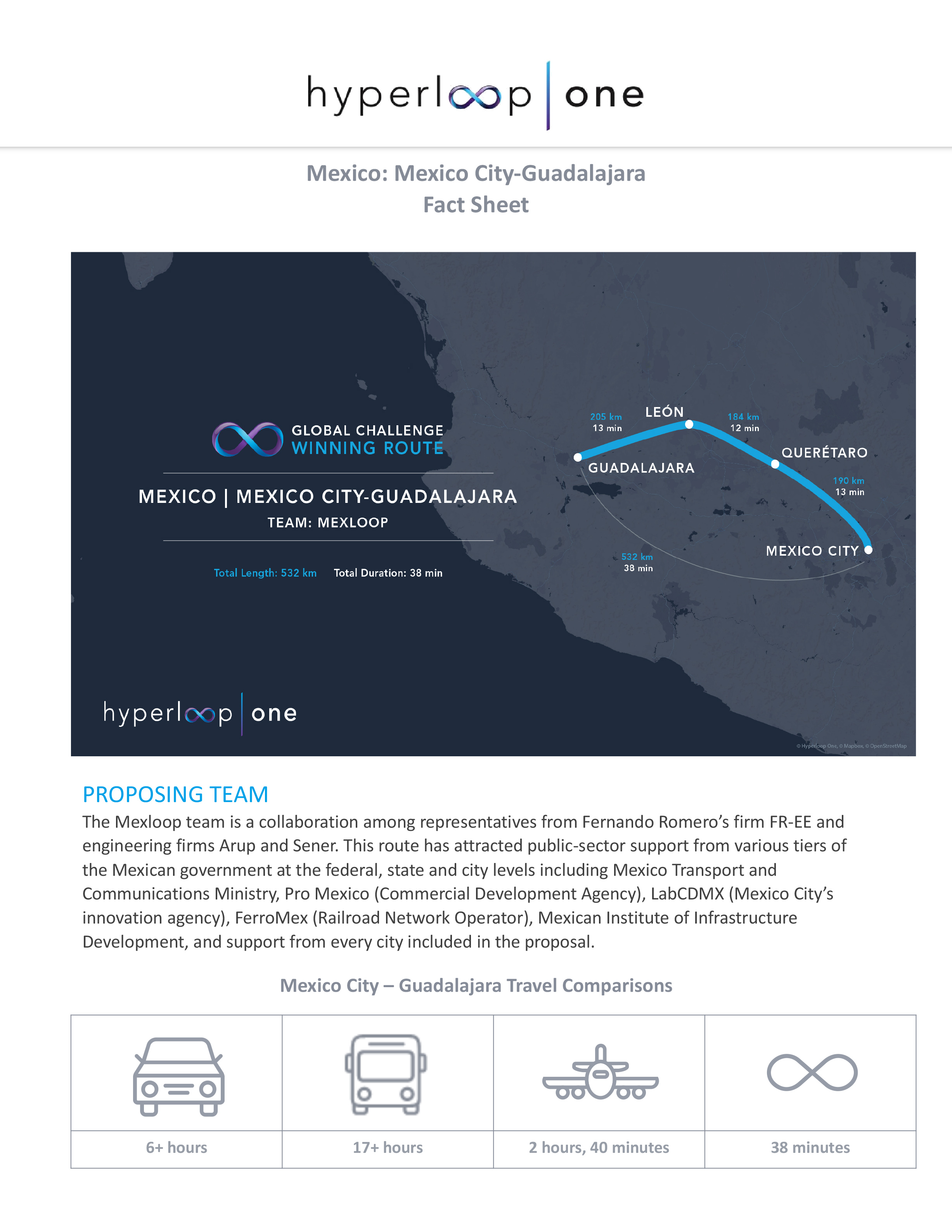 Hyperloop One announces the strongest Hyperloop routes in the world